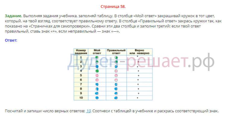 Окружающий мир 1 класс рабочая тетрадь Плешаков 1 часть страница 58
