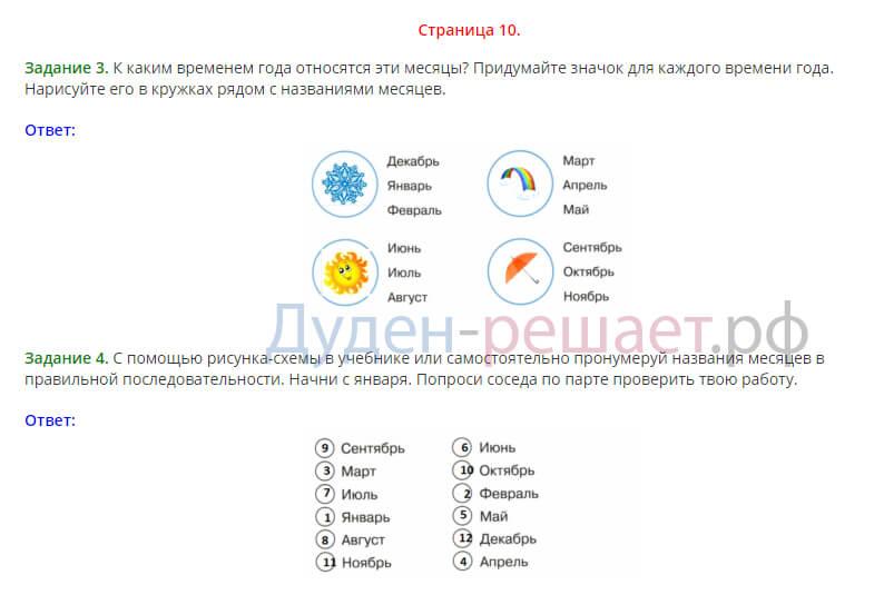 Окружающий мир 1 класс рабочая тетрадь Плешаков 2 часть страница 10