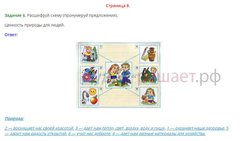 Окружающий мир 3 класс рабочая тетрадь Плешаков 1 часть страница 8