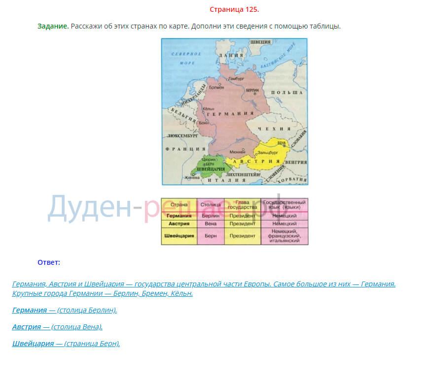 Окружающий мир 3 класс Плешаков 2 часть страница 125