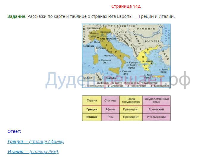 Окружающий мир 3 класс Плешаков 2 часть страница 142